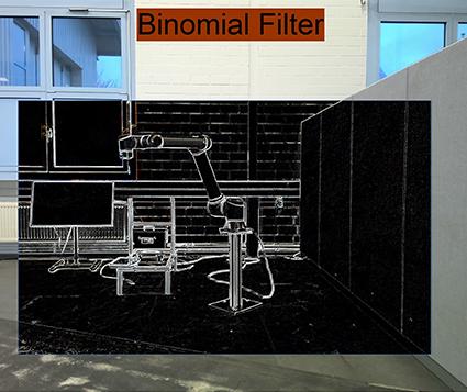 Lichtverhältnis bei Bionmial Filter an