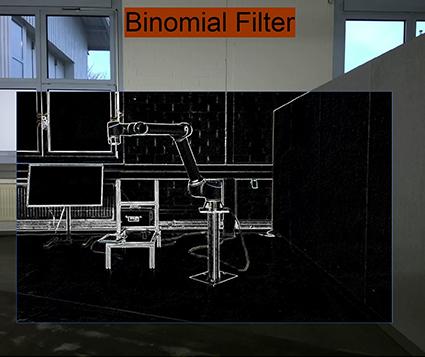 Lichtverhältnis bei Bionmial Filter aus
